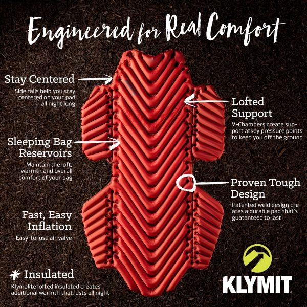 Insulated Hammock Sleeping Pad Infographic